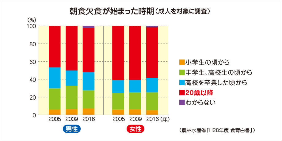 ajico_news_4_05.jpg