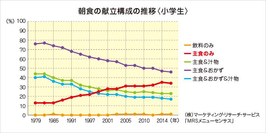ajico_news_4_06.jpg