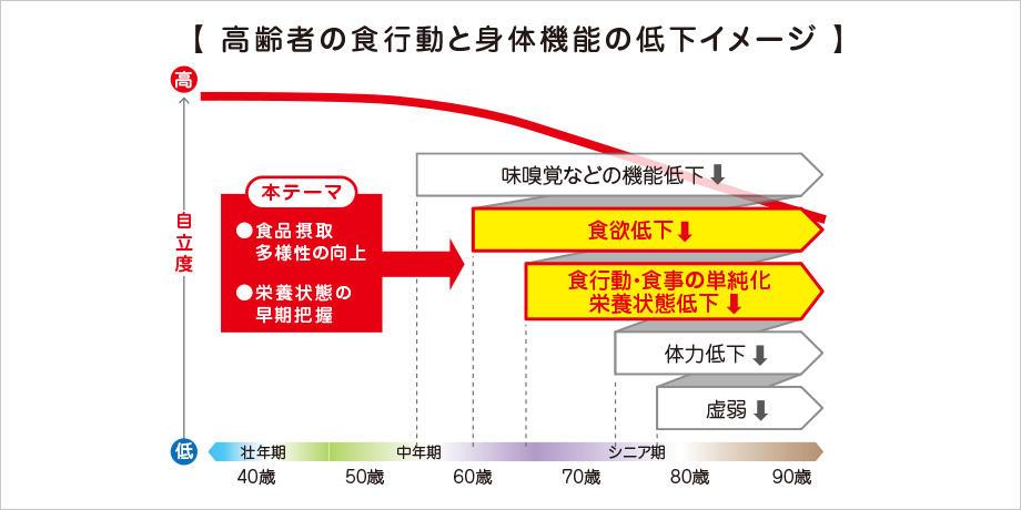 ajico_news_1_01.jpg