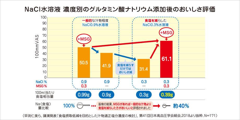 ajico_news_5_03.jpg