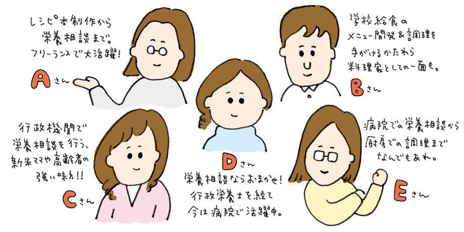 5人の栄養士さんレイヤー0315.jpg