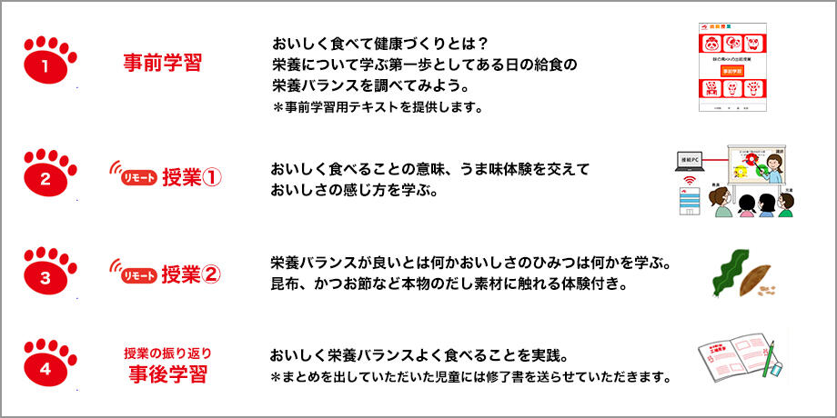 remoto_01.jpg